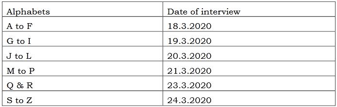 Ludhiana Court Process Server Interview Schedule 2020