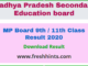 MP Board 9th / 11th Result 2020