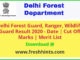 Delhi Forest Guard Result 2020
