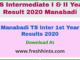 Manabadi TS Inter 1st Year Results 2020