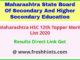 Maha Board 12th Plus 2 Merit List 2020