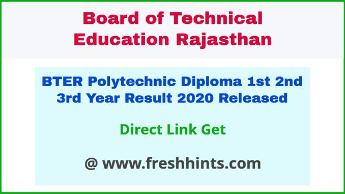 Rajasthan Engineering Diploma Result 2020