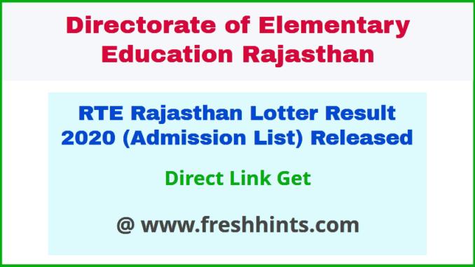 Rajasthan RTE Private School Free Admission List 2020
