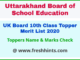 Uttarakhand Board 10th Class Topper List 2020