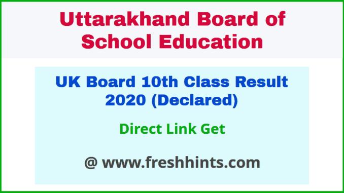 Uttarakhand Board High School Class 10 Result 2020