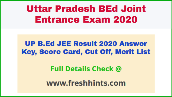 Lucknow University BEd JEE Results 2020