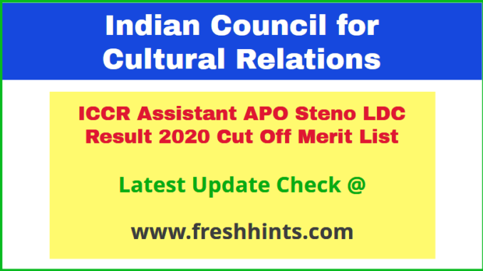Indian Council for Cultural Relations APO Results 2020