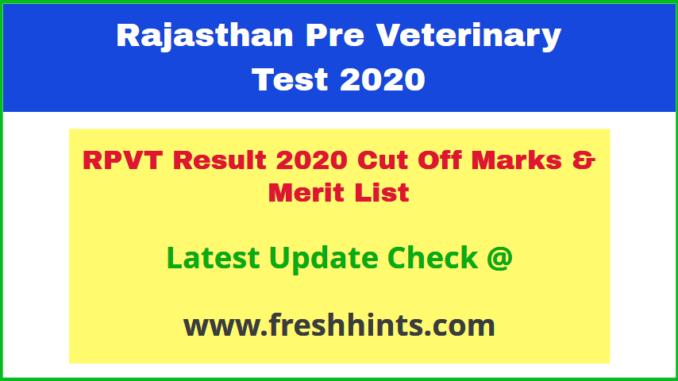 RAJUVAS BVSc AH Entrance Exam Results 2020