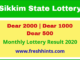Sikkim State Monthly Result 2020 at 8.00 pm