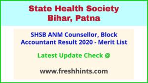 Rajya Swasthya Samiti Bihar Bharti Results Selection List 2021