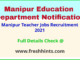 Manipur Teacher Jobs Recruitment 2021