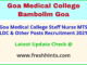 GMC Goa Staff Nurse Vacancy 2021