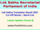 Lok Sabha Secretariat Translator Selection List 2021