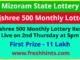 Mizoram Rajshree 500 Lottery Winner List 2021