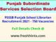 Punjab School Librarian Vacancy 2021