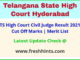Telangana High Court Civil Judge Selection List 2021